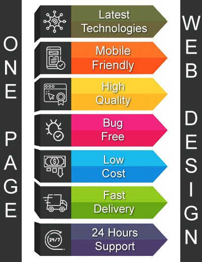 one page website cost